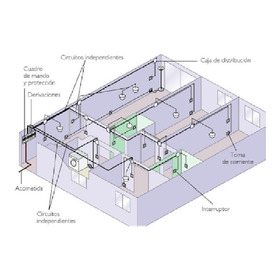 Manual De Instalaciones Eléctricas Residenciales, Digital
