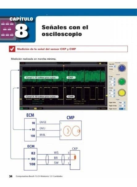 Manual De La Computadora Ford Eec-v, 104 Cavidades