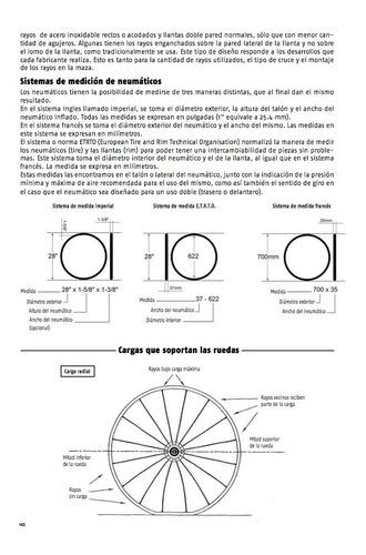 manual de mecánica de bicicletas