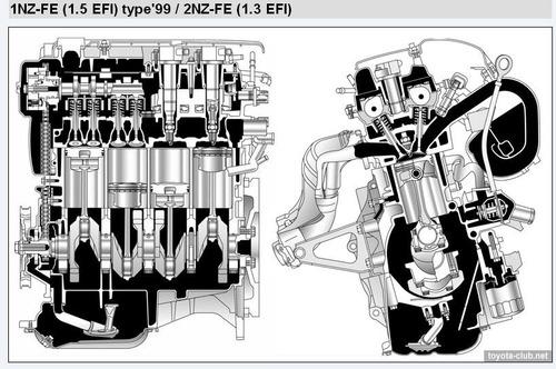 manual de motor  toyota probox en pdf