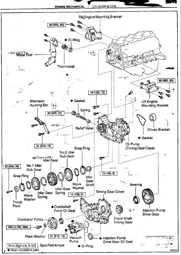 Manual De Reparaci U00f3n Motor 1kz