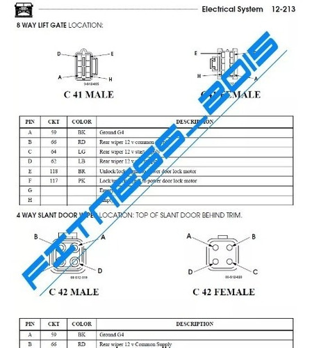 manual de servicio taller hummer h1 2002 2003 2004 full