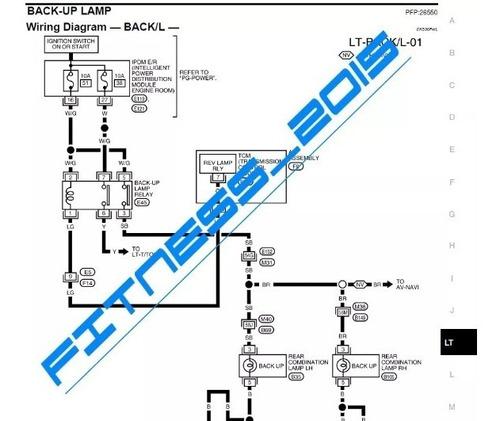 manual de servicio taller nissan armada 2011 full