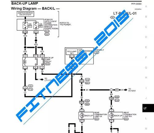 manual de servicio taller nissan armada 2013 full