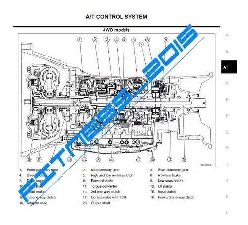 manual de servicio taller nissan gt-r r32 1989 - 1994 full