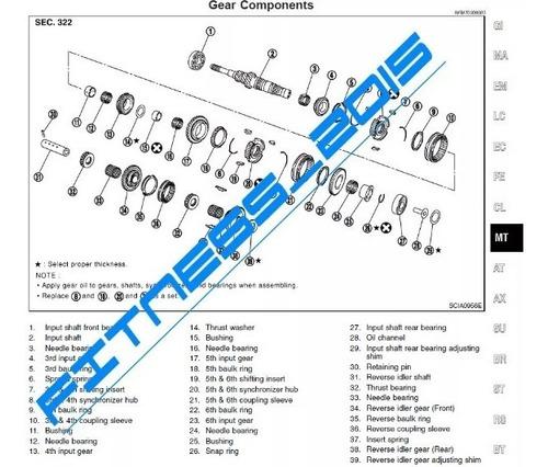 manual de servicio taller nissan navara d40 2011 2012 full