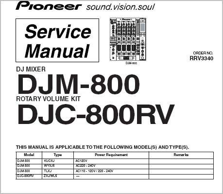 manual de serviço todos mixer e cdj e ddj pioneer