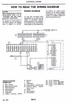 alfa romeo 33 wiring diagram 11 yuk7 allmylovedesign de \u2022manual de taller alfa romeo 33 bs 3 999 00 en mercado libre rh articulo mercadolibre com ve alfa romeo stelvio wiring diagrams wiring 225 diagram mercury