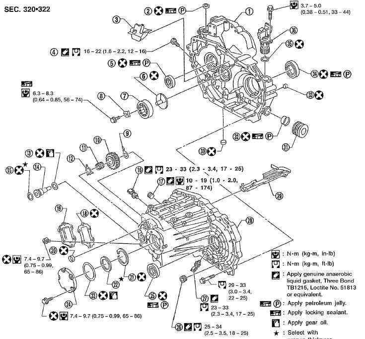 manual de taller caja rs5f70a nissan autom u00e1tica y manual