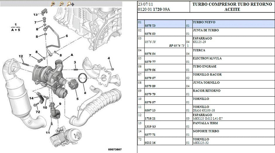 manual de taller citroen c2 c3 c3 pluriel pdf 3 000 en mercado libre rh articulo mercadolibre cl manual taller citroen c2 vtr manual de taller citroen c25