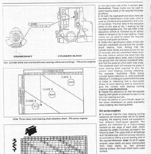 manual de taller citroen xsara (1997-2006) envio gratis