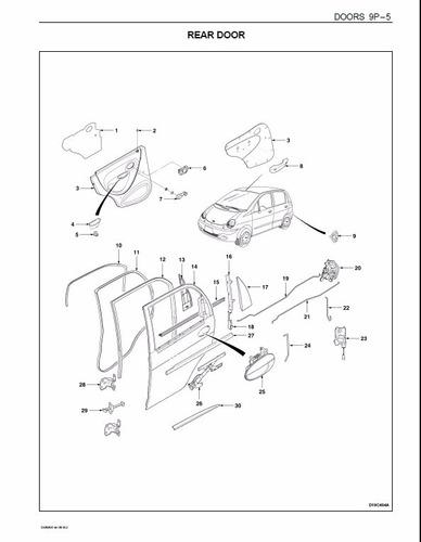 manual de taller daewoo matiz o spark 2000-2013 pdf