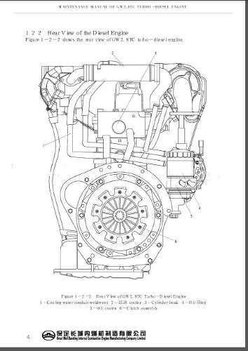 manual de taller de great wall wingle 2,8 td