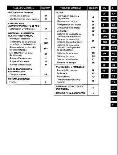 manual de taller de suzuki samurai 1995 - 1998 en español!!