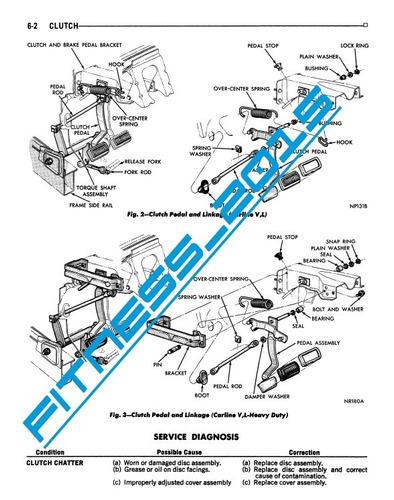 manual de taller diagramas electrico dodge charger 1973 1980