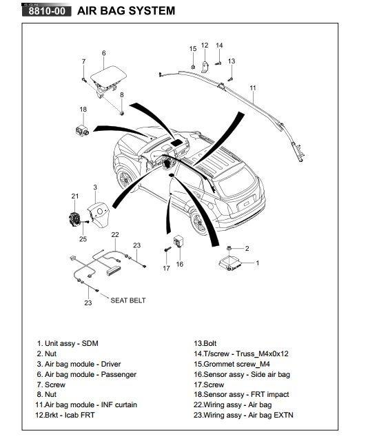 Manual De Taller Diagramas Electricos Ssangyong Korando