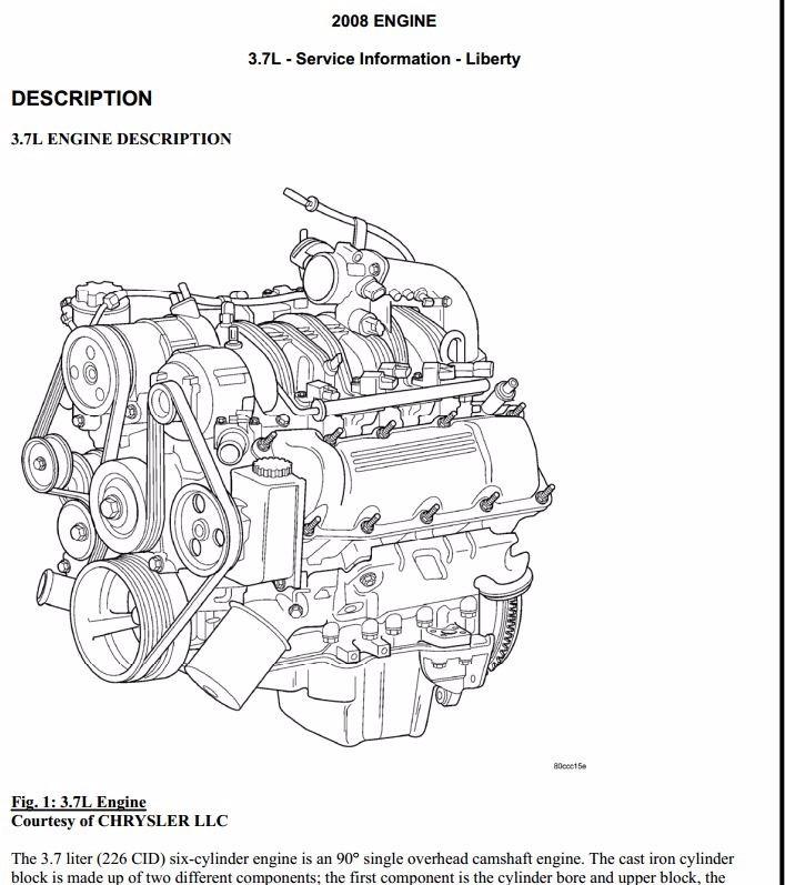 Manual De Taller Diagramas Jeep Liberty Kk 2008
