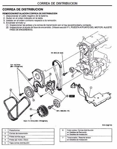 manual de taller ford laser 1998-2002 español