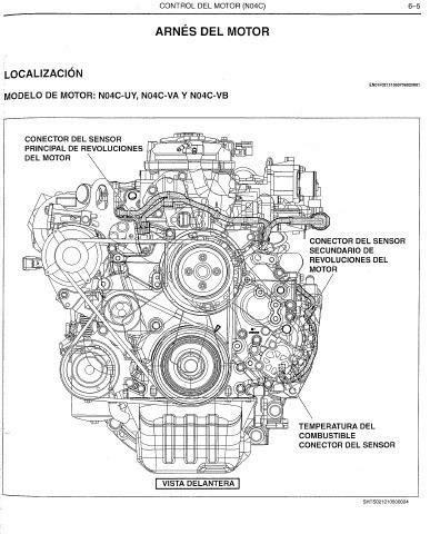 manual de taller hino serie 300 1999-2014 en español