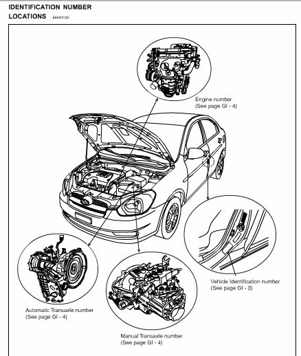 manual de taller hyundai accent 2005