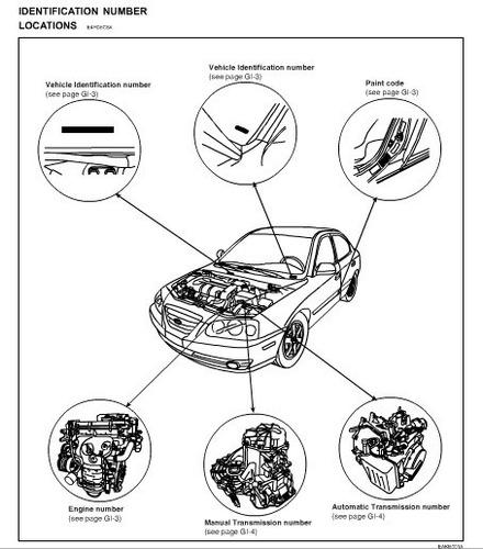 manual de taller hyundai elantra 2000-2006 envio gratis