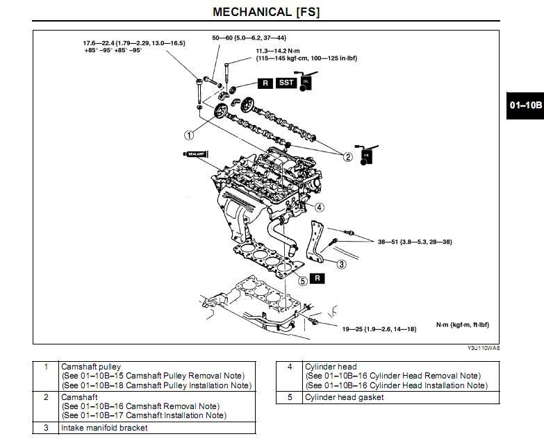 Manual De Taller Mazda Artis 323  Proteg U00e8  1998-2003