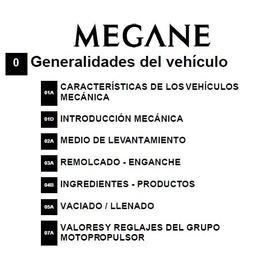 Manual De Taller Megane 2 - Completo + De 3300 Paginas
