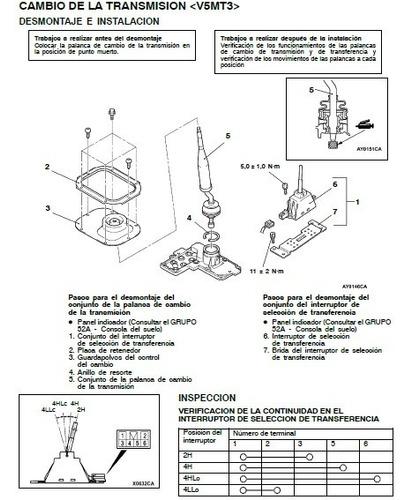 manual de taller mitsubishi montero (1999-2006) español