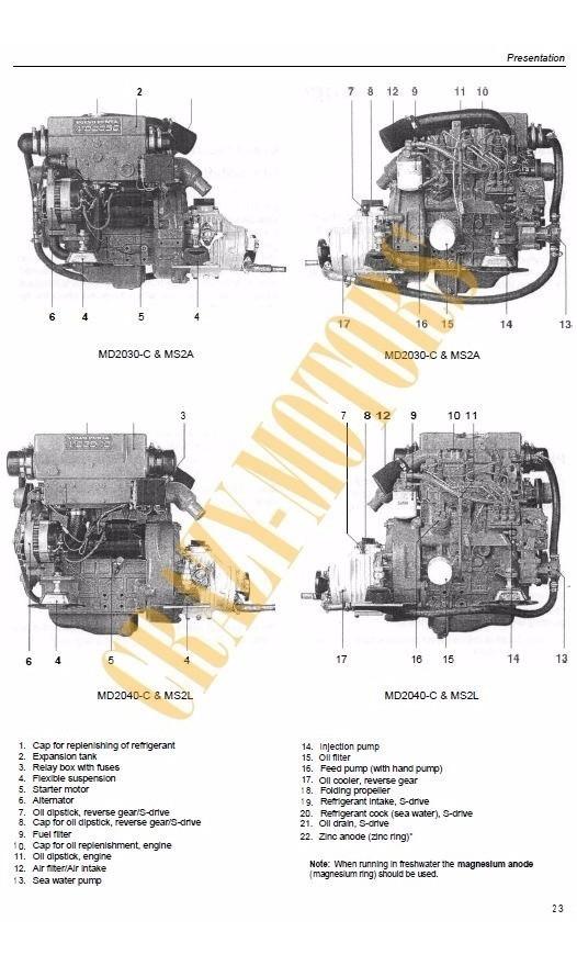 Manual De Taller Motor Volvo Penta Md2010 2020 2030 2040