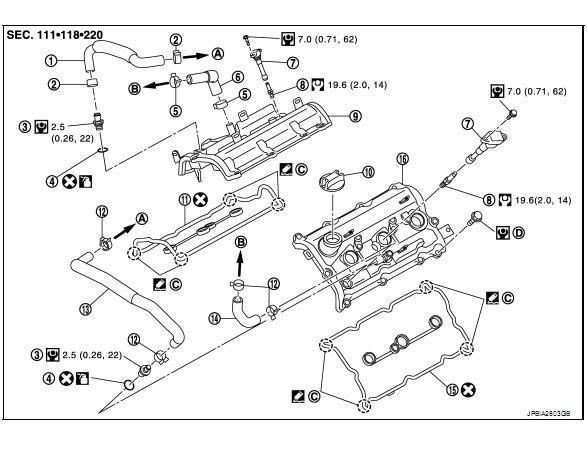 Nissan 370z Workshop Manual