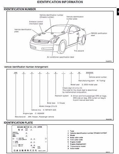 manual de taller nissan skyline (2003-2007) envio gratis