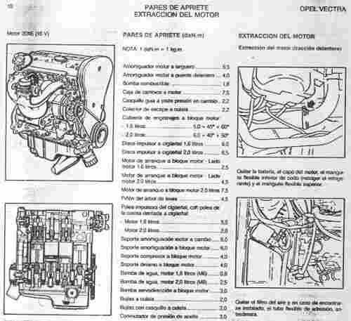 Manual De Taller Opel Vectra  1992