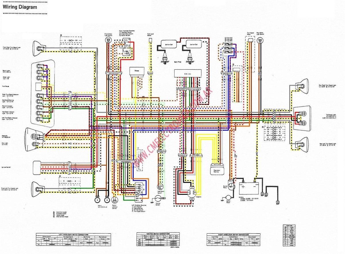 kawasaki 1100 zxi wiring diagram wiring diagram data 1995 kawasaki zxi 750  specs kawasaki 750 zxi