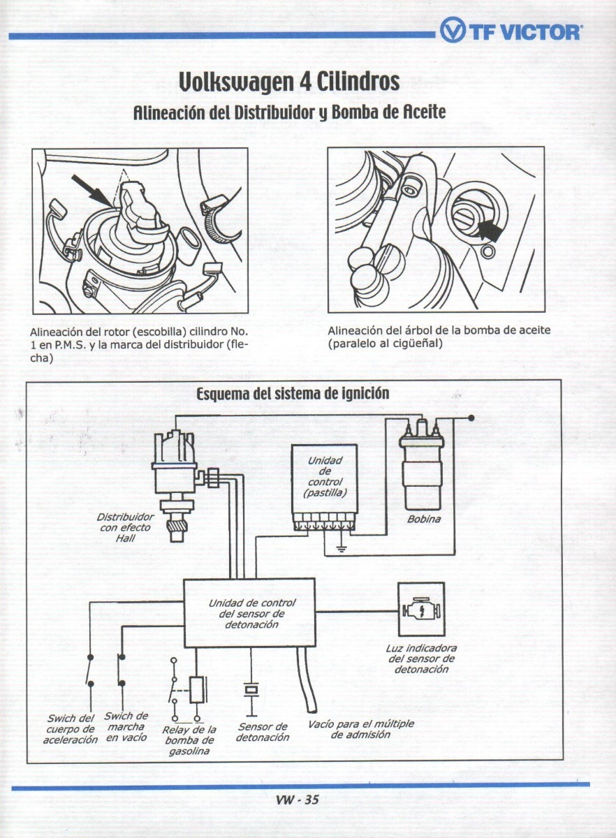 Manual De Taller Para Vw Pointer 1998 - 2008
