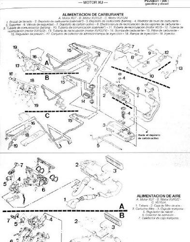 manual de taller peugeot 306 (1993-2002) español