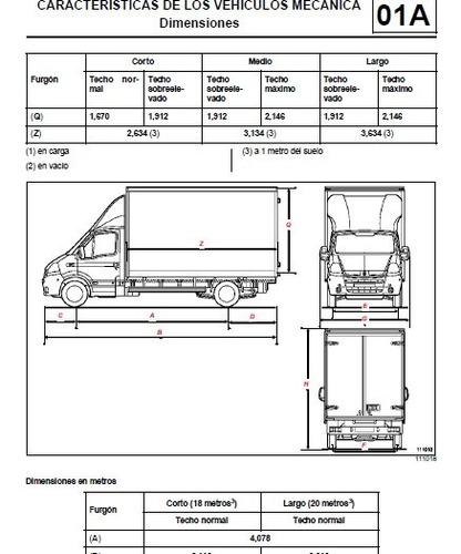 manual de taller renault master (1997-2010) español