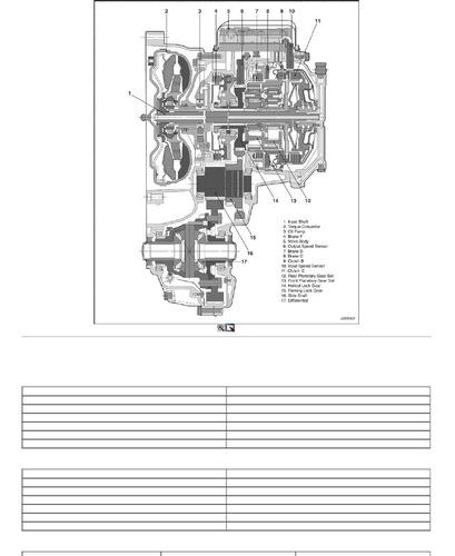 manual de taller reparación caja optra. automática. diagnóst