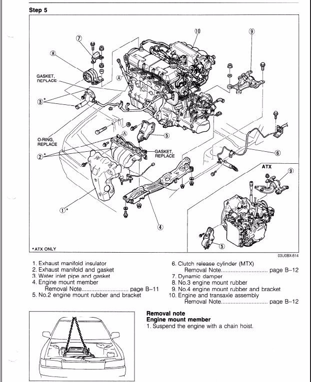 Manual De Taller Reparaci U00f3n Diagramas Mazda 323 1989-1994