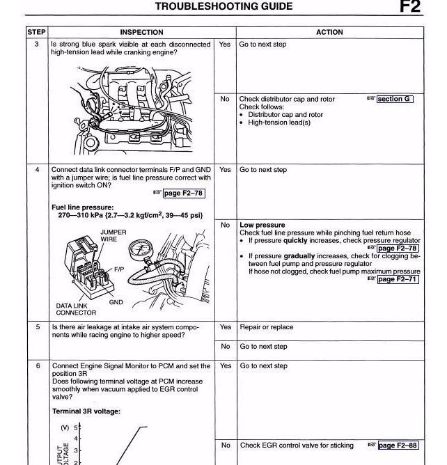 Manual De Taller Reparaci U00f3n Diagramas Mazda 626 1993