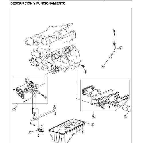 Manual De Taller Reparaci U00f3n Diagramas Mazda Bt-50 2006-2011