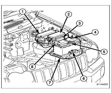 manual de taller reparación grand cherokee 2005-2010