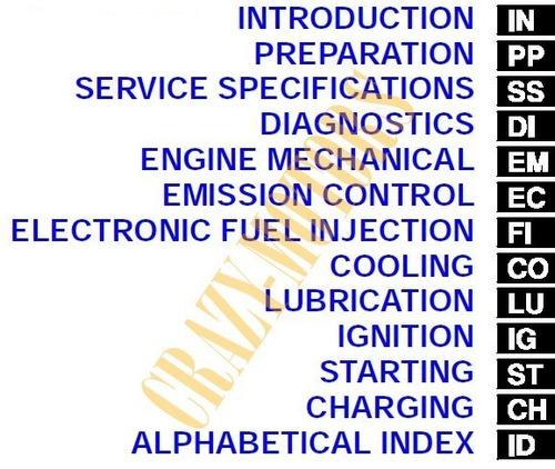 manual de taller - reparacion motor toyota 1rz 1rz-e 2rz-fe