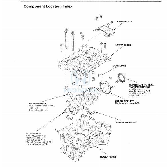 Manual De Taller Servicio Diagramas Honda Accord 2008