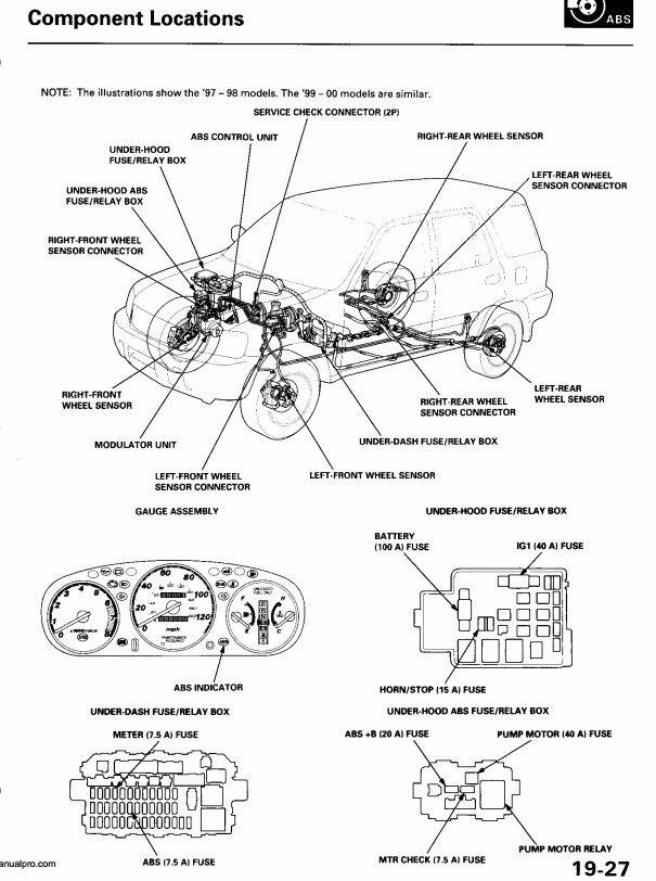 Manual De Taller Servicio Diagramas Honda Crv 1997