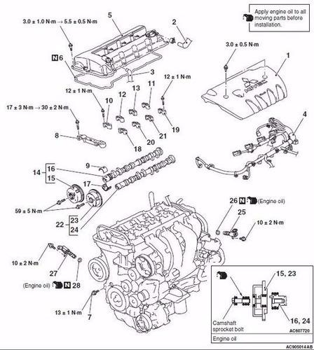 manual de taller subaru impreza