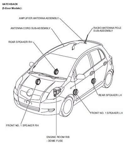 manual de taller toyota yaris 2005-2013