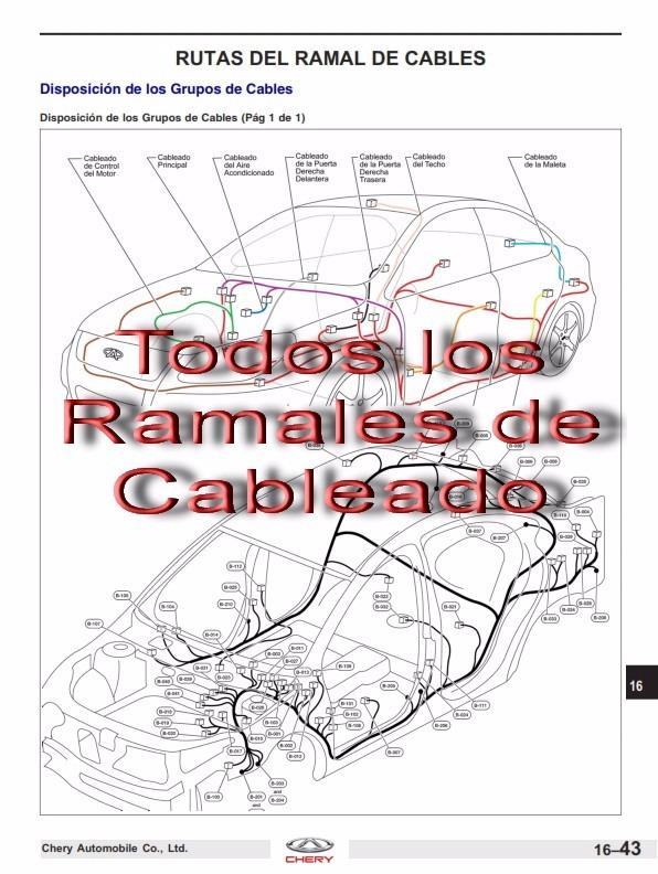 Manual De Taller Y Diagramas Electricos Chery Orinoco  Esp