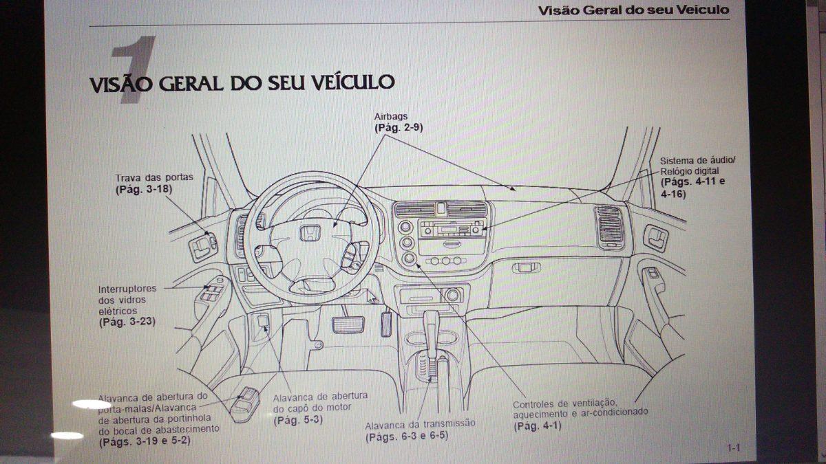 manual do propriet rio honda civic 2003 r 14 99 em mercado livre rh produto mercadolivre com br
