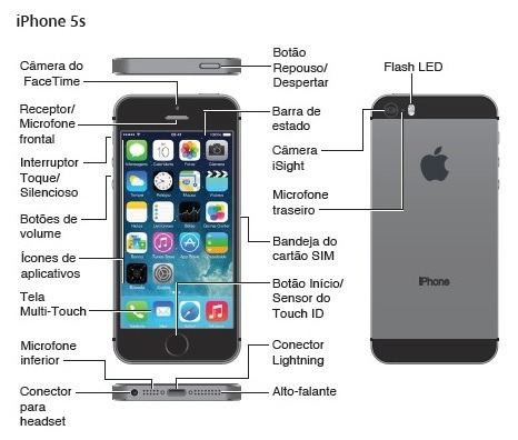 iphone 5s manual manual do usu 225 celular iphone 5s portugu 234 s ilustrado 11215