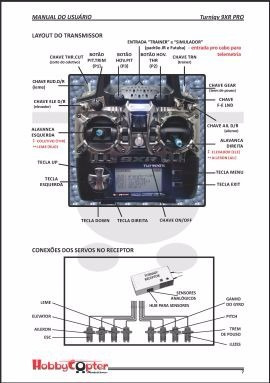 Turnigy 9x manual english.